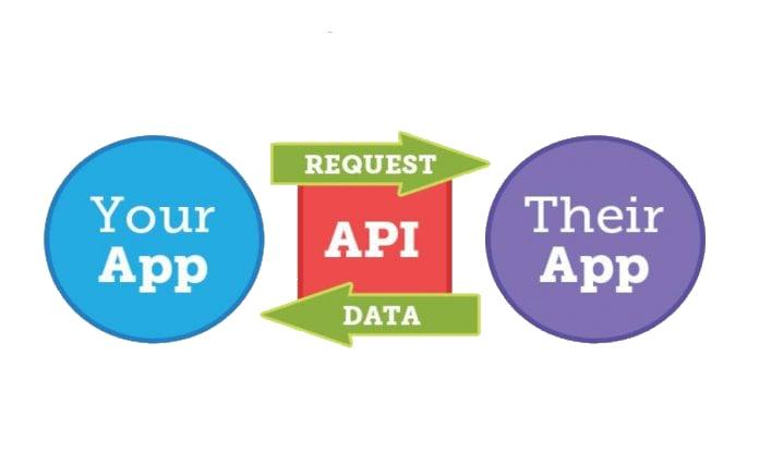 API-e1535954180283-696x415-2