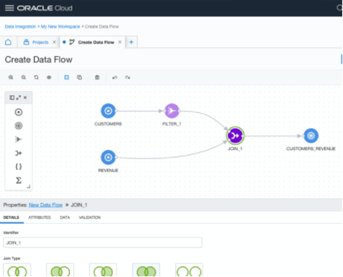 Cloud native data integration