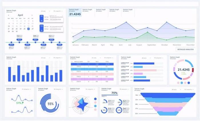 KPI-dashboard-770x466