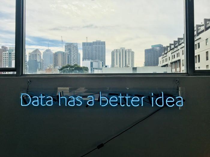 Data driven oplossingen