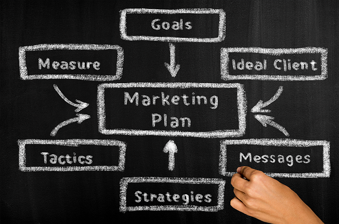 Countercyclical Marketing Grows Market Share
