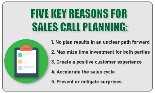 SX-Campaign-15_V3_Pre-Call-Planning-Reasons