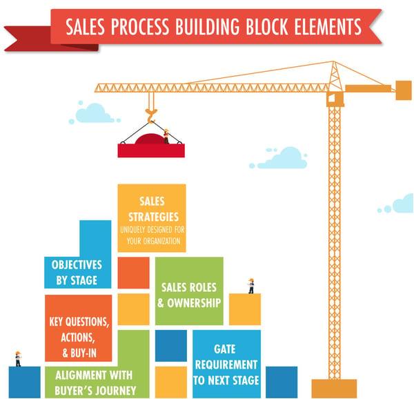 SX-Campaign-19_Building-Blocks-Graphic_v2