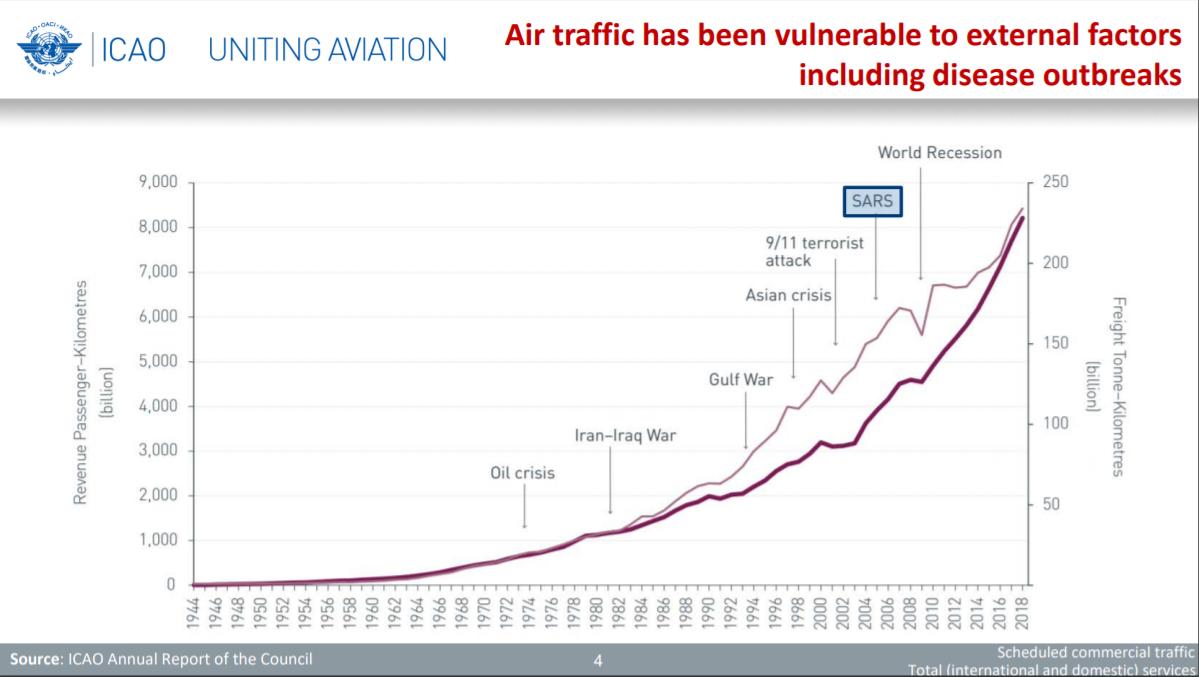 ICAO WorldAviation(2)