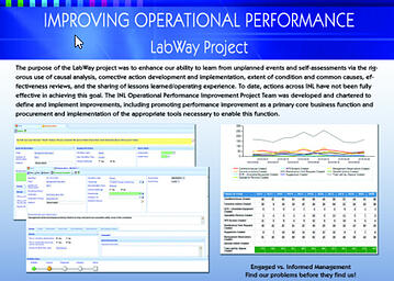 LabWay Wins Project of the Year at NLIT Summit