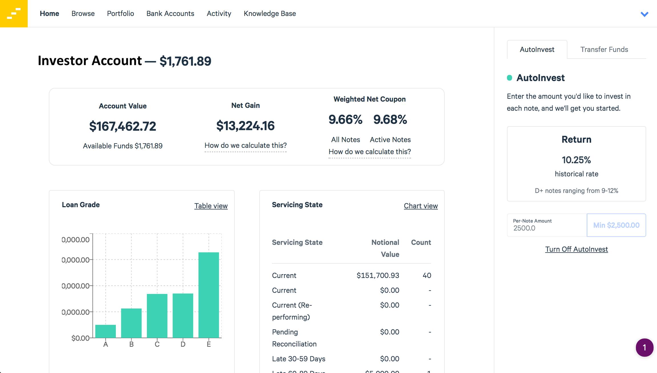 lendinghome investor dashboard