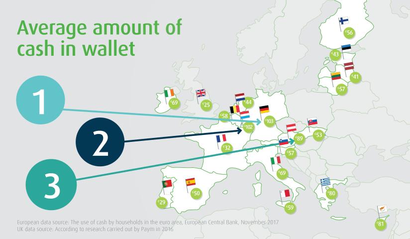 Has Europe gone cashless?