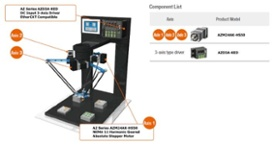 Engineering Notes: 3-Axis Parallel Robot with AlphaStep Absolute Stepper Motors