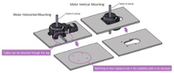 Flexible Configurations For Hollow Rotary Actuators