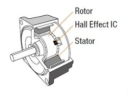 The Differences Between Brushed and Brushless DC Motors