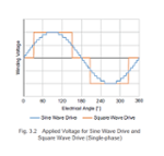 Technical Manual Series: Brushless Motor Drive Systems