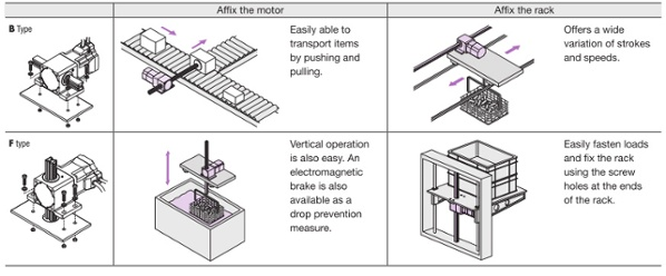 L series rack and pinion application examples