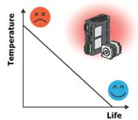 Engineering Note: What Determines Motor Life?