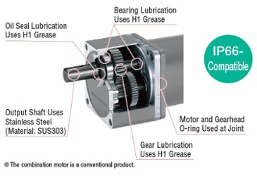 IP66 AC gear motors with H1 food grade grease
