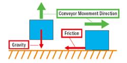 Motor sizing basics: load torque