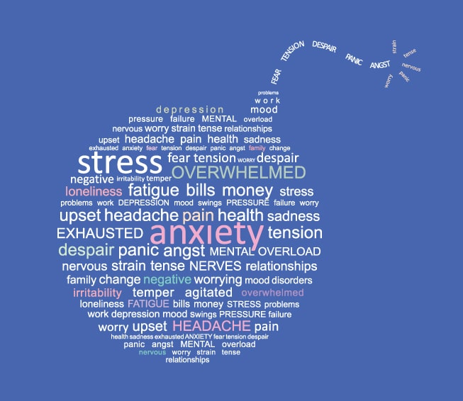 stress and anxiety caused by obesity