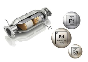 Catalytic-Converter-Metals