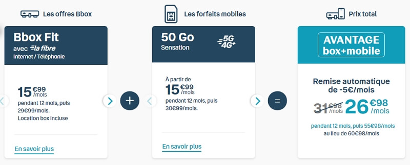 box-mobile-bouygues (1)