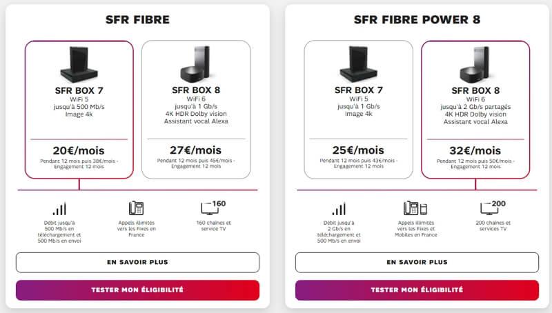 les différentes formules d'abonnement fibre SFR