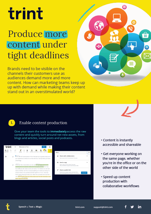 How-marketing-teams-produce-more-content