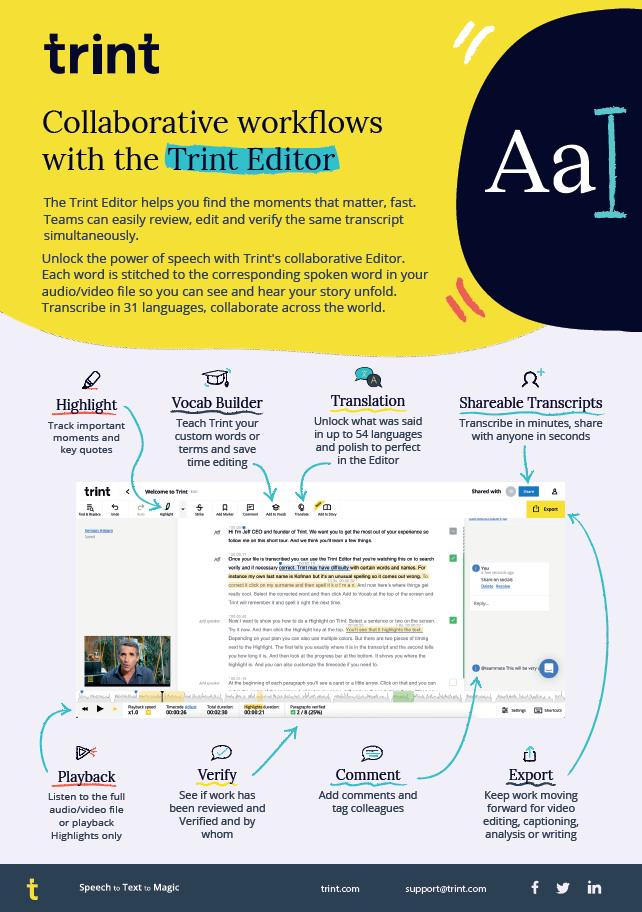 Trint-Editor