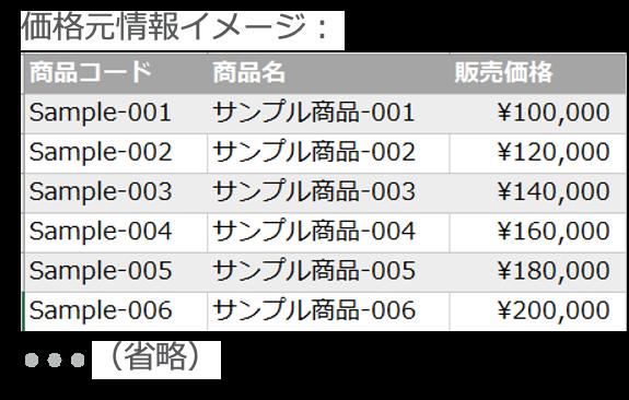価格元情報イメージ