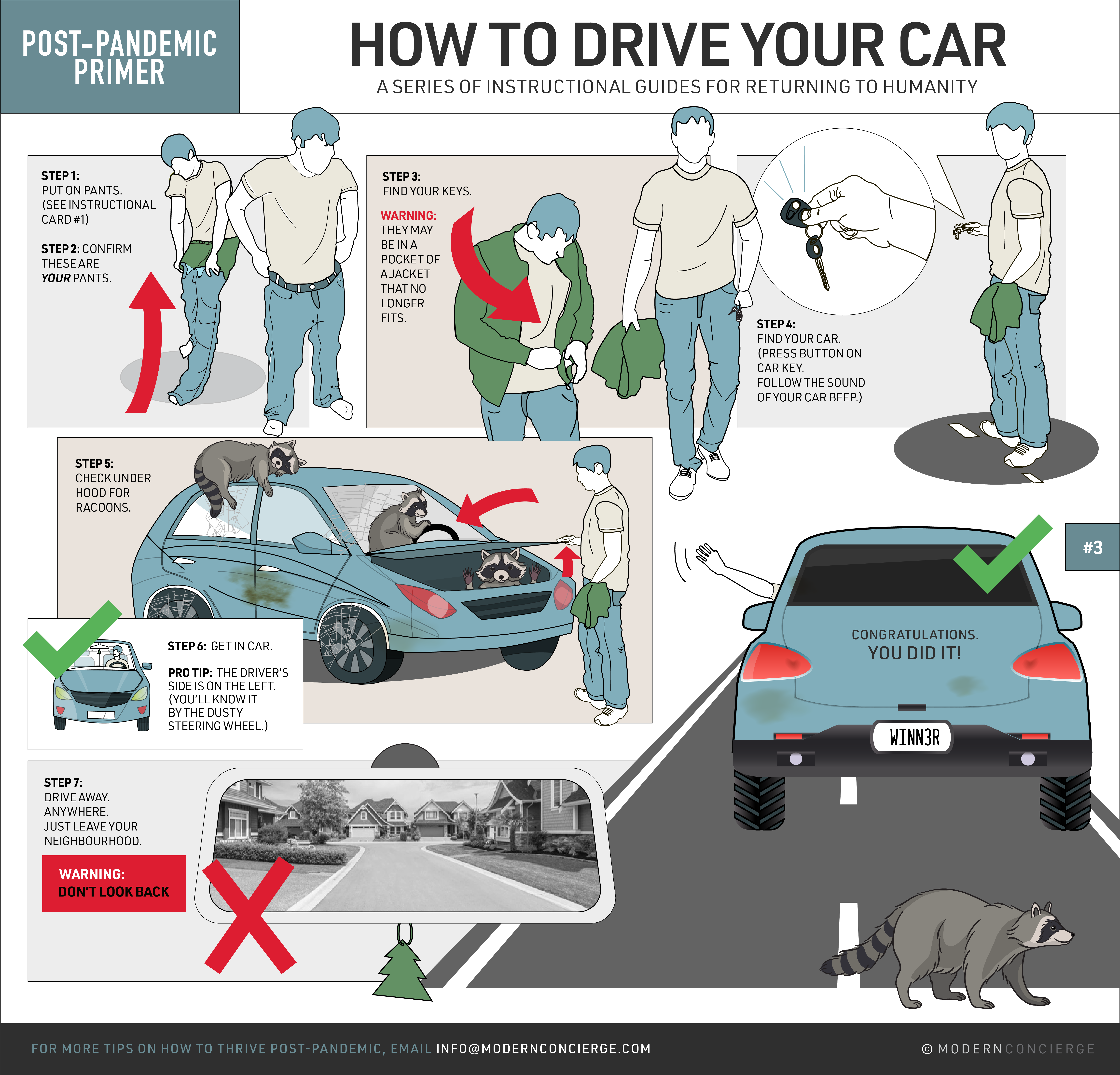 HowToDriveYourCar