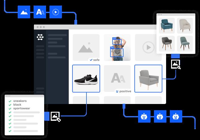 Clarifai Computer Vision, NLP & Machine Learning Platform