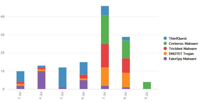 Roblox Dump Accounts 2018 Pastebin