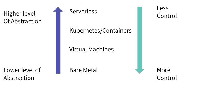 ml-applications-options