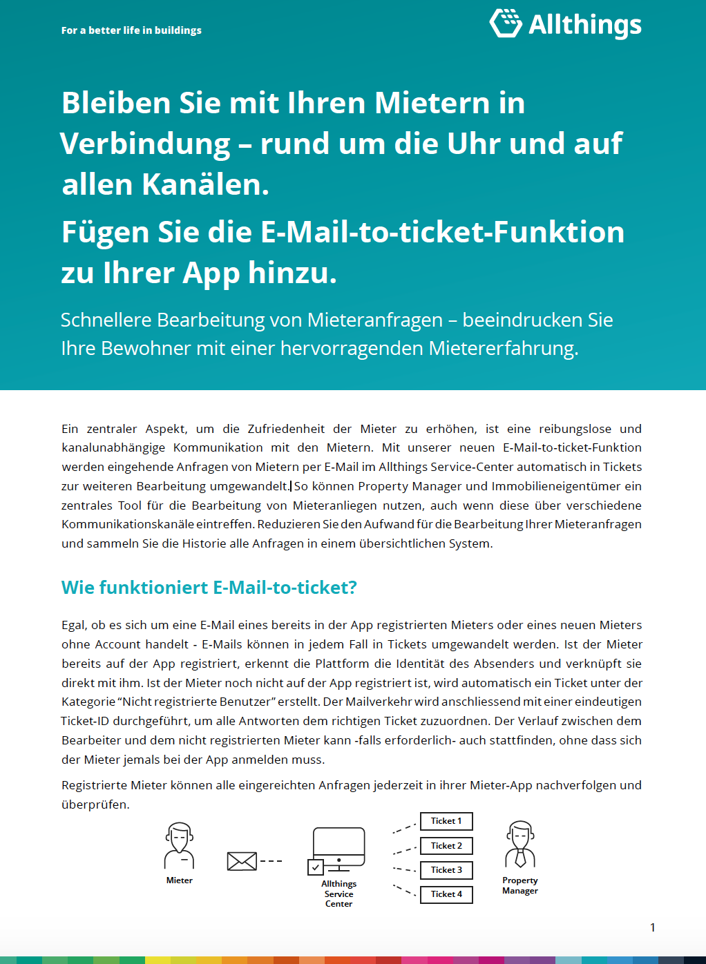 E-Mail-to-Ticket