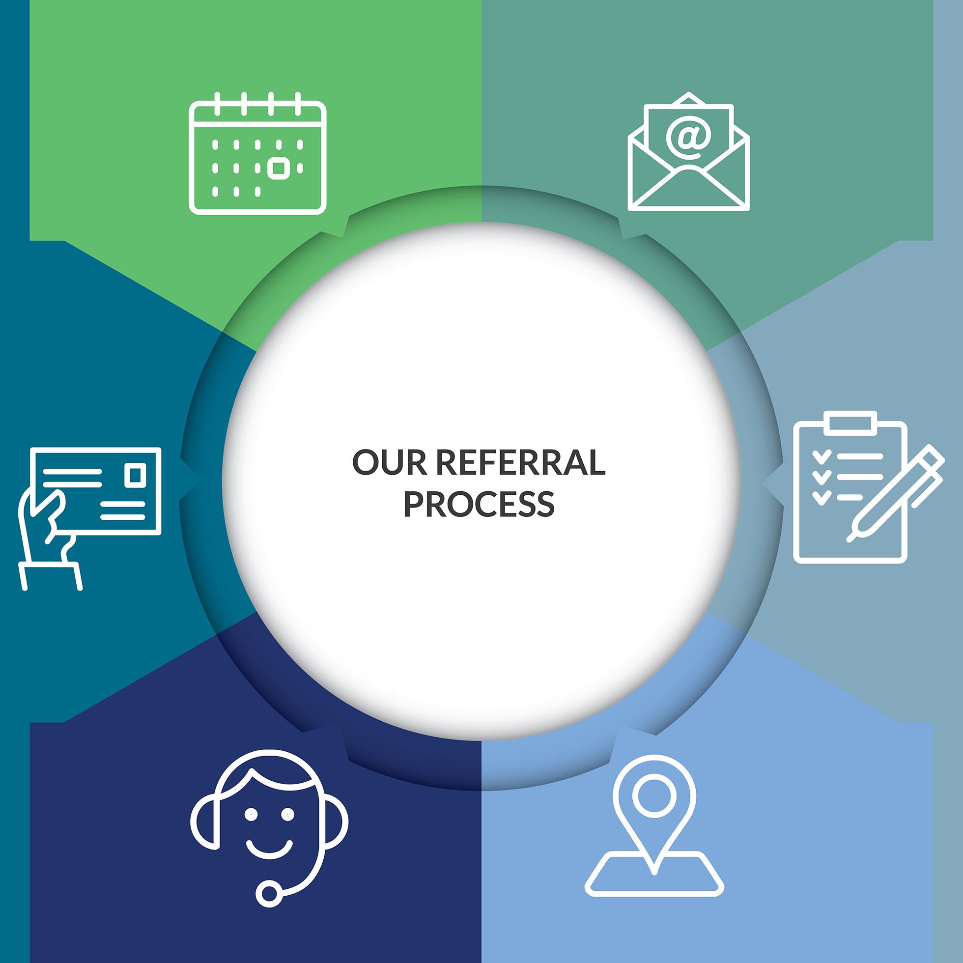 Referal-Process-1