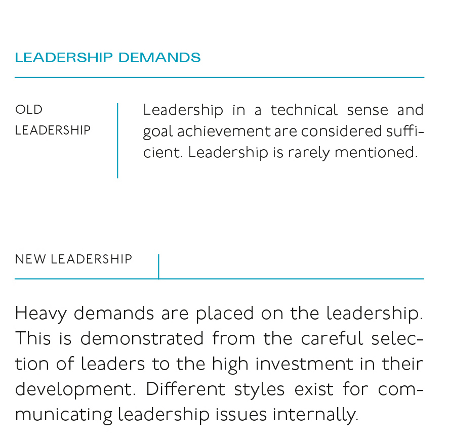 Changing leadership demands